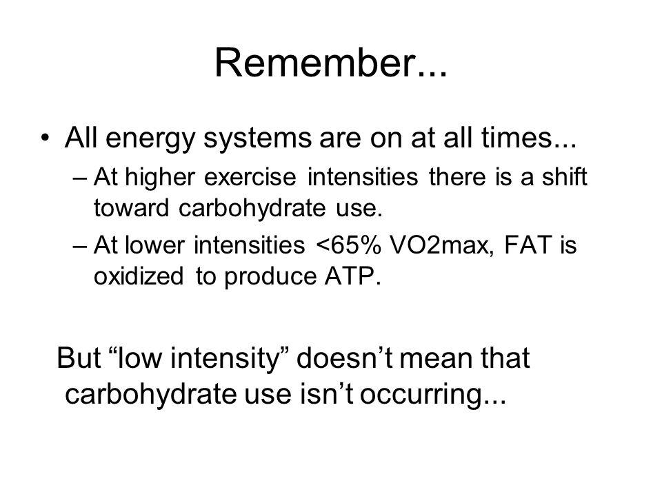 Plasma Glucose Plasma FFA IMTG Muscle Glycogen Exercise Intensity 25%65% 85% Energy Expended