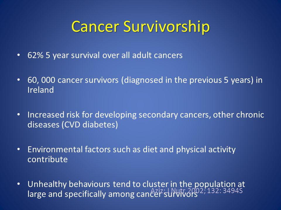Cancer Survivorship 62% 5 year survival over all adult cancers 60, 000 cancer survivors (diagnosed in the previous 5 years) in Ireland Increased risk