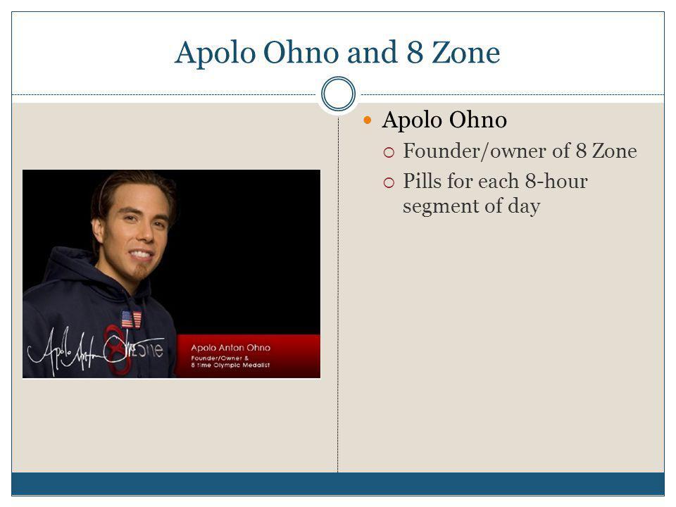Apolo Ohno and 8 Zone Apolo Ohno Founder/owner of 8 Zone Pills for each 8-hour segment of day
