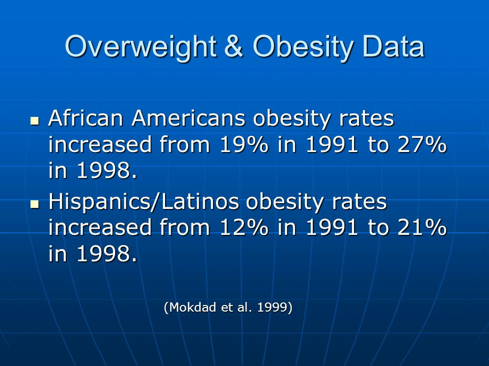 Overweight & Obesity Data African Americans obesity rates increased from 19% in 1991 to 27% in 1998.