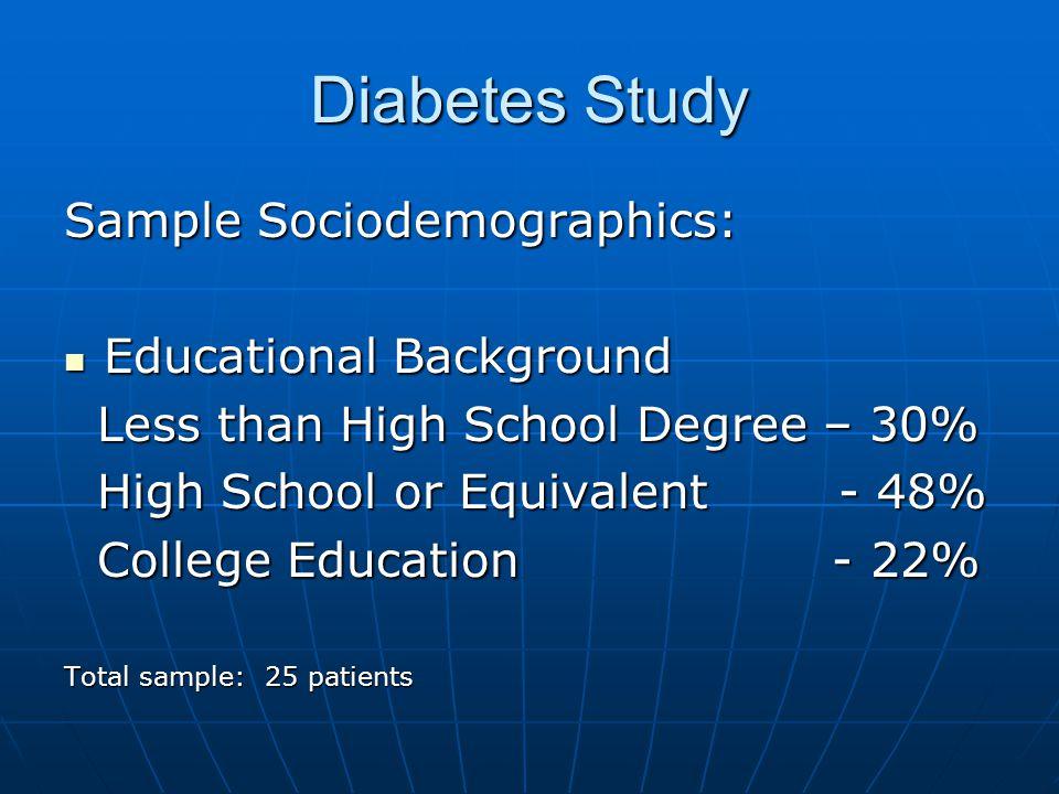 Diabetes Study Sample Sociodemographics: Educational Background Educational Background Less than High School Degree – 30% Less than High School Degree – 30% High School or Equivalent - 48% High School or Equivalent - 48% College Education - 22% College Education - 22% Total sample: 25 patients