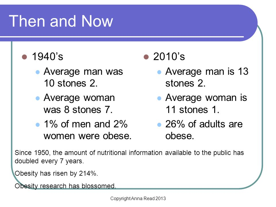 Copyright Anna Read 2013 Then and Now 1940s Average man was 10 stones 2. Average woman was 8 stones 7. 1% of men and 2% women were obese. 2010s Averag