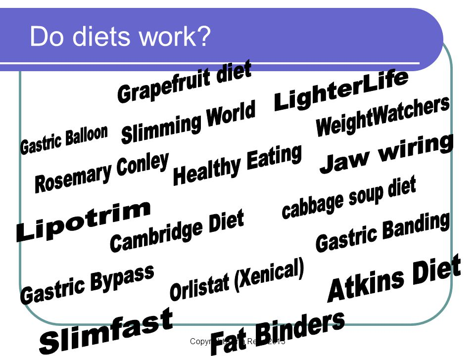 Copyright Anna Read 2013 The Basics Weight loss requires a negative energy balance.
