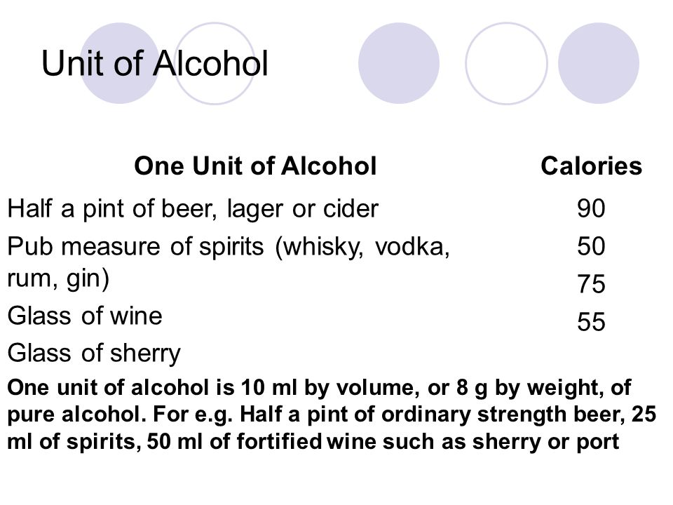 Unit of Alcohol One Unit of AlcoholCalories Half a pint of beer, lager or cider Pub measure of spirits (whisky, vodka, rum, gin) Glass of wine Glass o