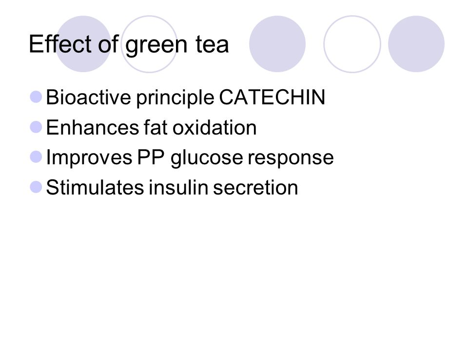 Effect of green tea Bioactive principle CATECHIN Enhances fat oxidation Improves PP glucose response Stimulates insulin secretion