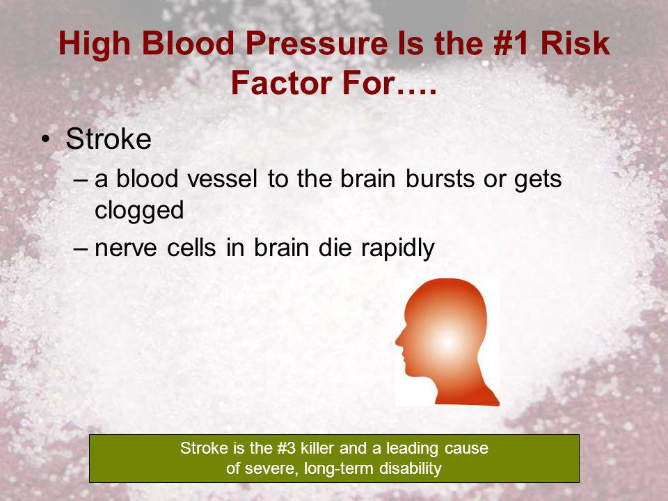 High Blood Pressure Is the #1 Risk Factor For….