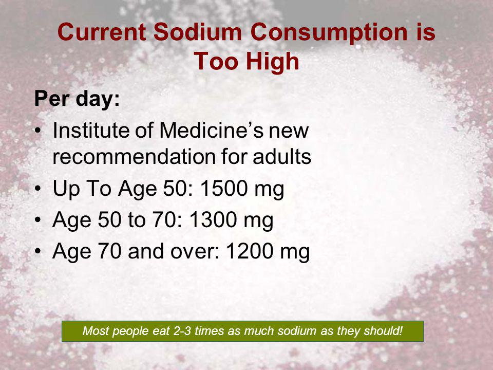 Current Sodium Consumption is Too High Per day: Institute of Medicines new recommendation for adults Up To Age 50: 1500 mg Age 50 to 70: 1300 mg Age 70 and over: 1200 mg Most people eat 2-3 times as much sodium as they should!