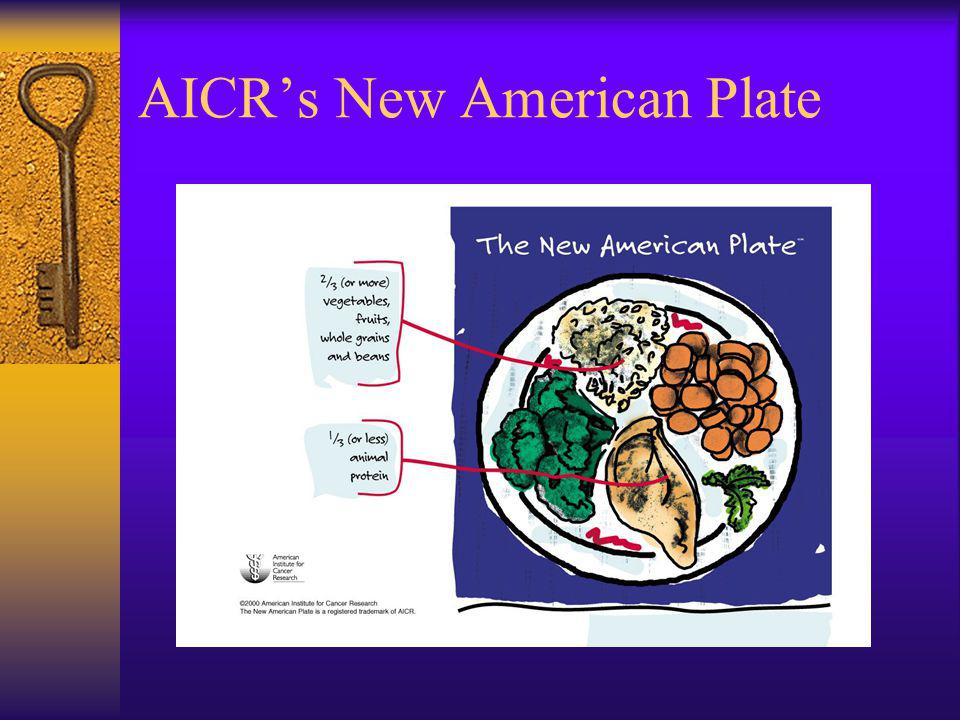 AICRs New American Plate