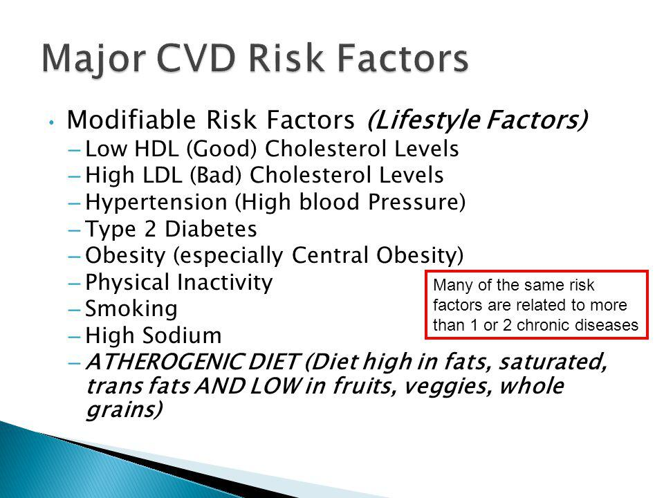 Modifiable Risk Factors (Lifestyle Factors) – Low HDL (Good) Cholesterol Levels – High LDL (Bad) Cholesterol Levels – Hypertension (High blood Pressure) – Type 2 Diabetes – Obesity (especially Central Obesity) – Physical Inactivity – Smoking – High Sodium – ATHEROGENIC DIET (Diet high in fats, saturated, trans fats AND LOW in fruits, veggies, whole grains) Many of the same risk factors are related to more than 1 or 2 chronic diseases