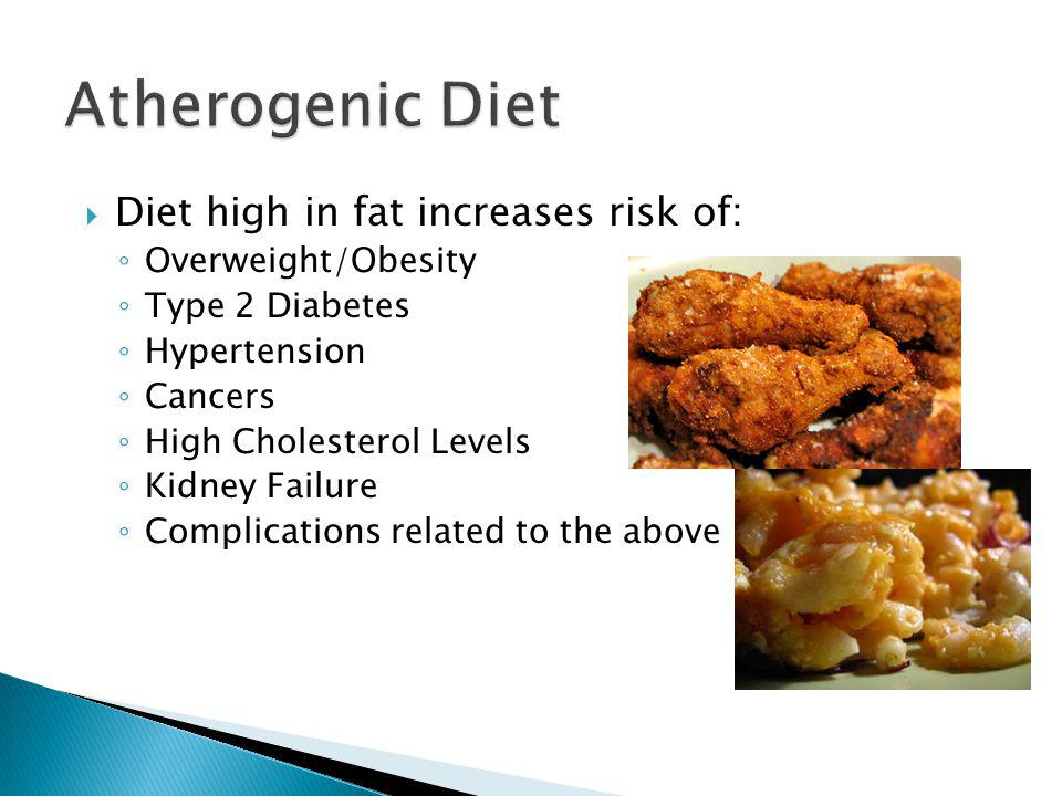 Diet high in fat increases risk of: Overweight/Obesity Type 2 Diabetes Hypertension Cancers High Cholesterol Levels Kidney Failure Complications related to the above