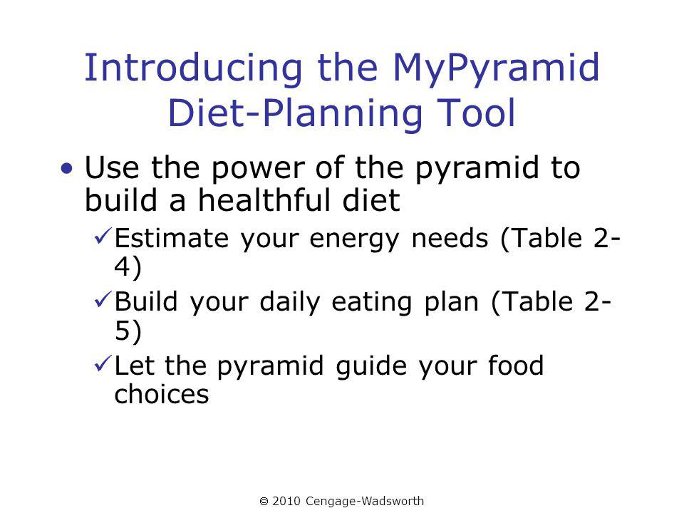 2010 Cengage-Wadsworth Introducing the MyPyramid Diet-Planning Tool Use the power of the pyramid to build a healthful diet Estimate your energy needs (Table 2- 4) Build your daily eating plan (Table 2- 5) Let the pyramid guide your food choices