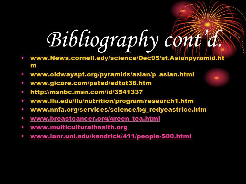 Bibliography contd.