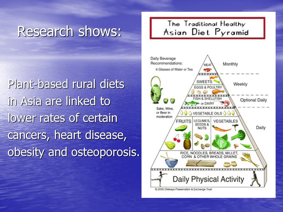 Research shows: Plant-based rural diets in Asia are linked to lower rates of certain cancers, heart disease, obesity and osteoporosis.