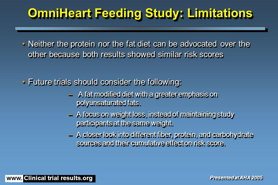 www. Clinical trial results.org OmniHeart Feeding Study: Limitations Neither the protein nor the fat diet can be advocated over the other because both
