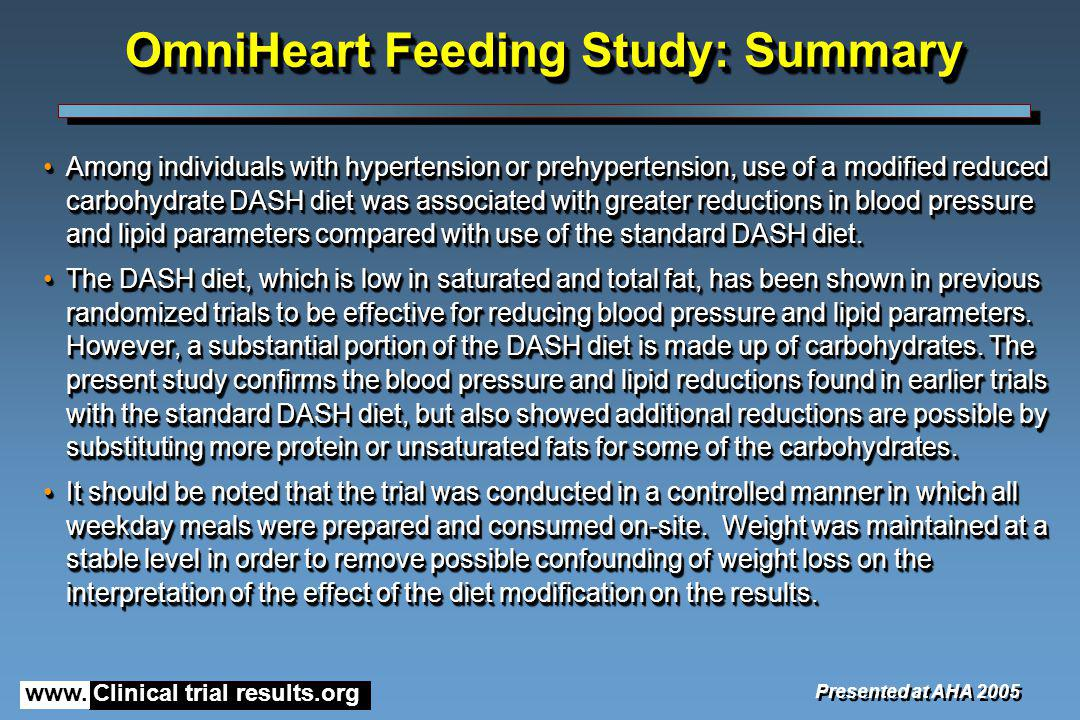 www. Clinical trial results.org OmniHeart Feeding Study: Summary Among individuals with hypertension or prehypertension, use of a modified reduced car