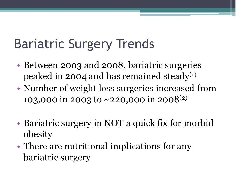 Bariatric Surgery Trends Between 2003 and 2008, bariatric surgeries peaked in 2004 and has remained steady (1) Number of weight loss surgeries increas