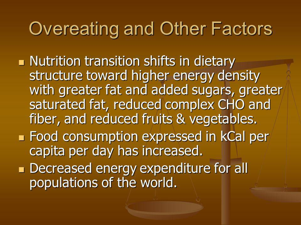 Overeating and Other Factors Nutrition transition shifts in dietary structure toward higher energy density with greater fat and added sugars, greater