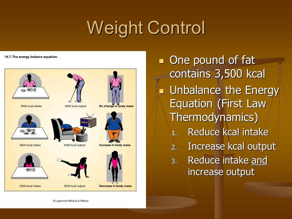 Weight Control One pound of fat contains 3,500 kcal Unbalance the Energy Equation (First Law Thermodynamics) 1. Reduce kcal intake 2. Increase kcal ou