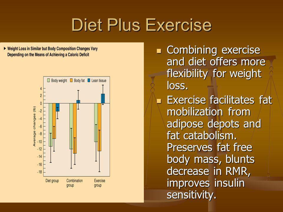 Diet Plus Exercise Combining exercise and diet offers more flexibility for weight loss. Exercise facilitates fat mobilization from adipose depots and