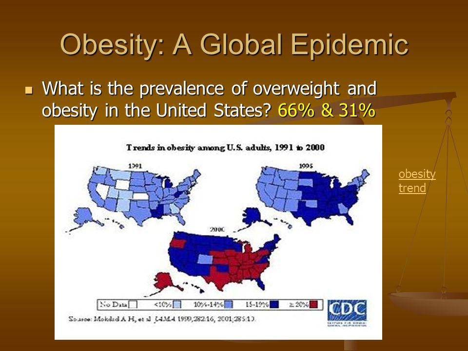 Obesity: A Global Epidemic What is the prevalence of overweight and obesity in the United States? 66% & 31% What is the prevalence of overweight and o