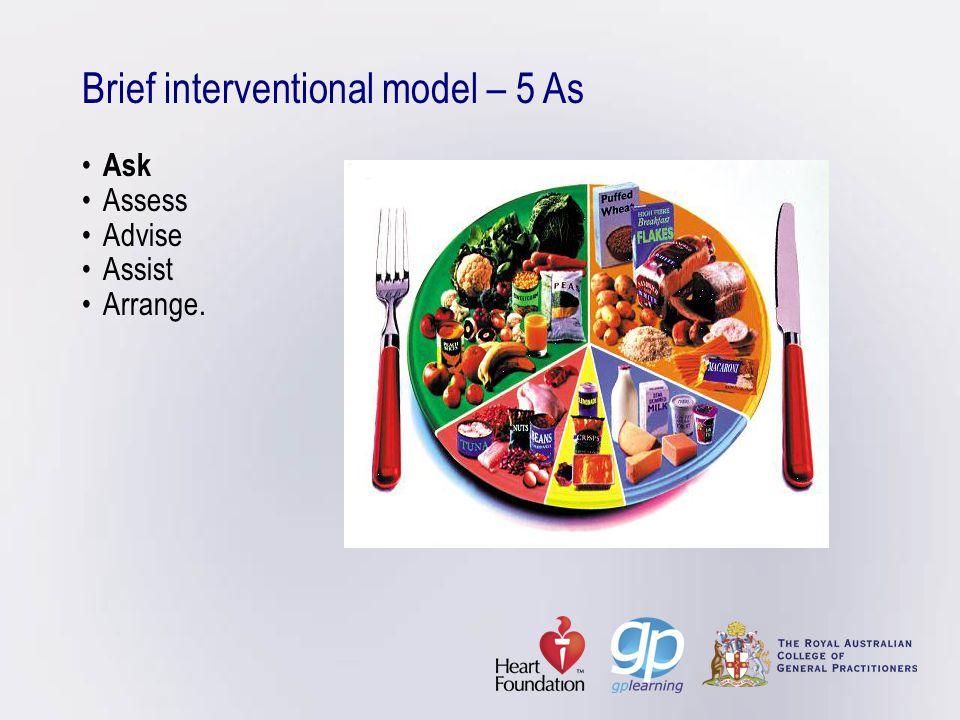 Brief interventional model – 5 As AskAssessAdviseAssistArrange.