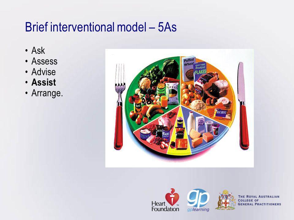Brief interventional model – 5As AskAssessAdvise AssistArrange.