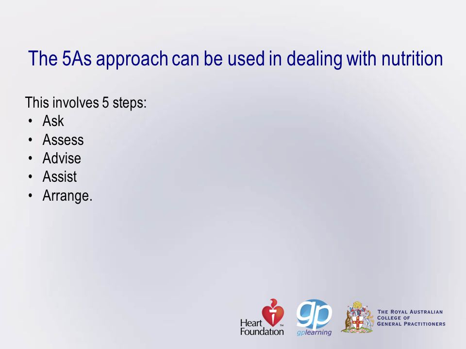 Brief interventional model – 5As AskAssess AdviseAssistArrange.