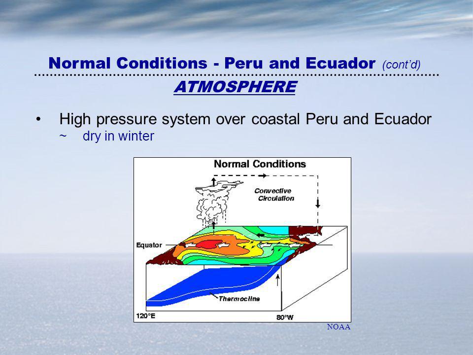 High pressure system over coastal Peru and Ecuador ~dry in winter Normal Conditions - Peru and Ecuador (contd) ATMOSPHERE NOAA