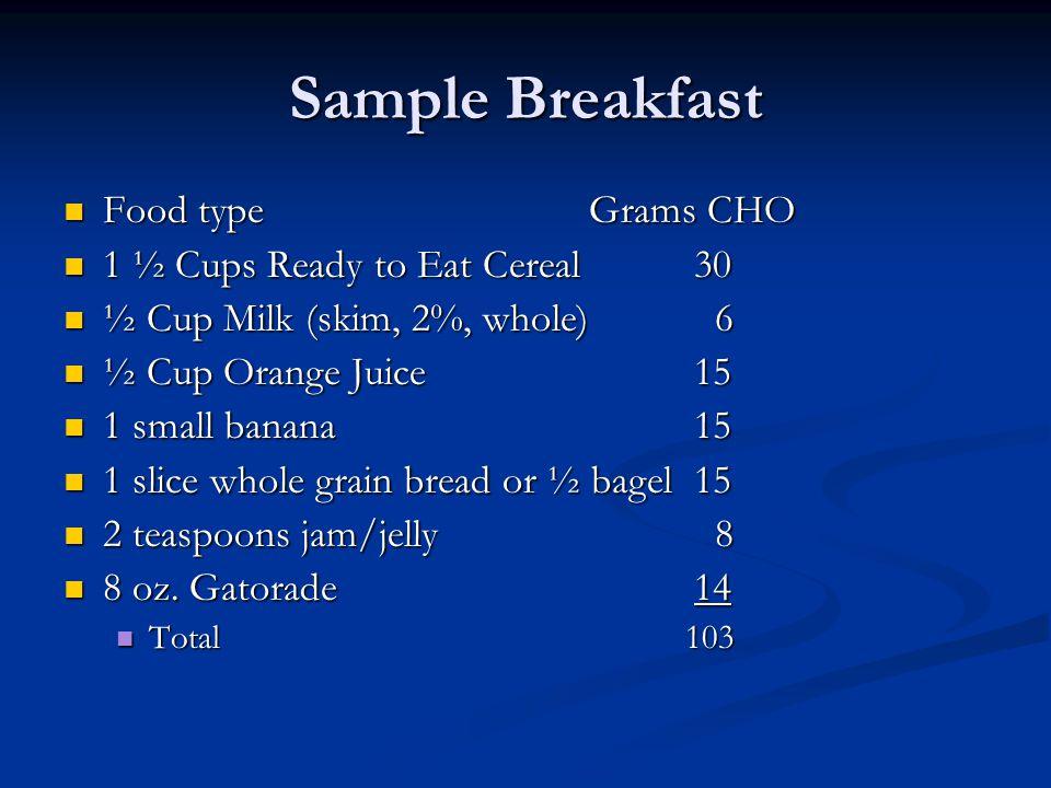 Sample Breakfast Food typeGrams CHO Food typeGrams CHO 1 ½ Cups Ready to Eat Cereal30 1 ½ Cups Ready to Eat Cereal30 ½ Cup Milk (skim, 2%, whole) 6 ½ Cup Milk (skim, 2%, whole) 6 ½ Cup Orange Juice15 ½ Cup Orange Juice15 1 small banana15 1 small banana15 1 slice whole grain bread or ½ bagel15 1 slice whole grain bread or ½ bagel15 2 teaspoons jam/jelly 8 2 teaspoons jam/jelly 8 8 oz.