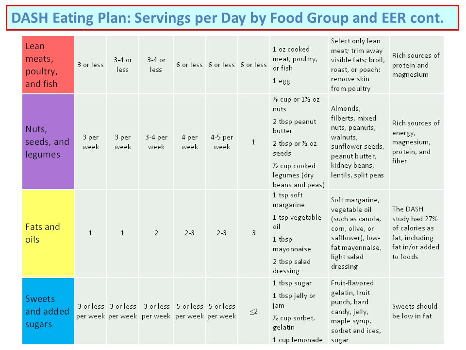 TM DASH Eating Plan: Servings per Day by Food Group and EER cont.