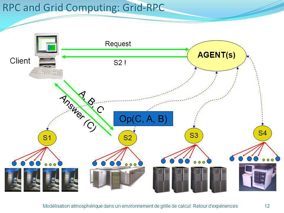 RPC and Grid Computing: Grid-RPC AGENT(s) S1S2 S3 S4 A, B, C Answer (C) S2 ! Request Op(C, A, B) Client Modélisation atmosphérique dans un environneme