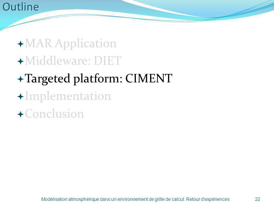 Outline MAR Application Middleware: DIET Targeted platform: CIMENT Implementation Conclusion 22Modélisation atmosphérique dans un environnement de gri