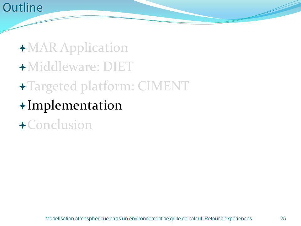 Outline MAR Application Middleware: DIET Targeted platform: CIMENT Implementation Conclusion 25Modélisation atmosphérique dans un environnement de gri