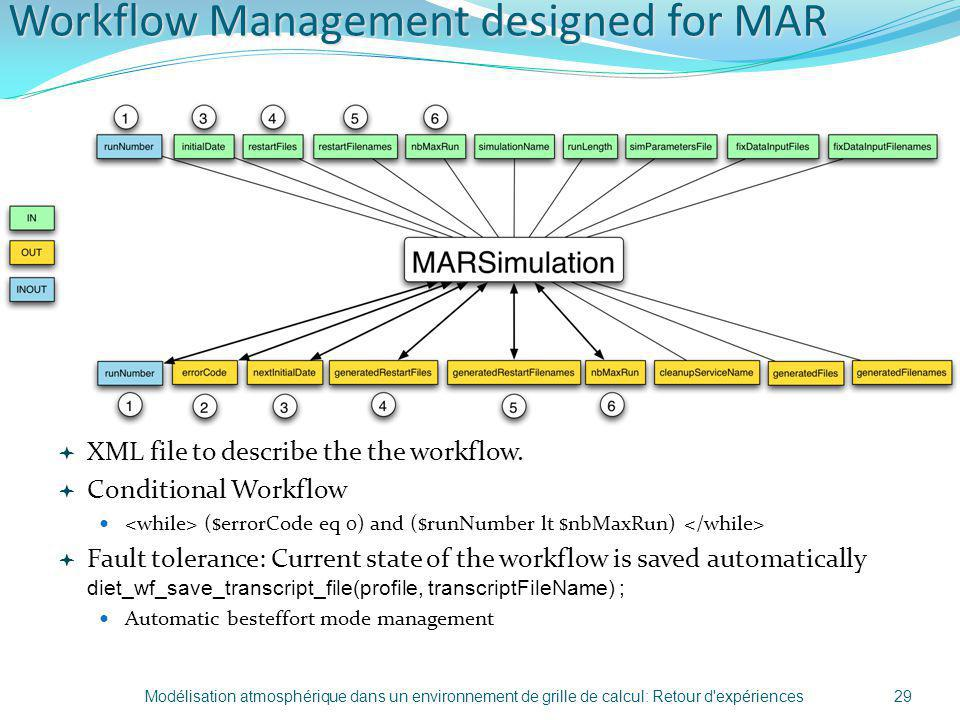 Workflow Management designed for MAR XML file to describe the the workflow.