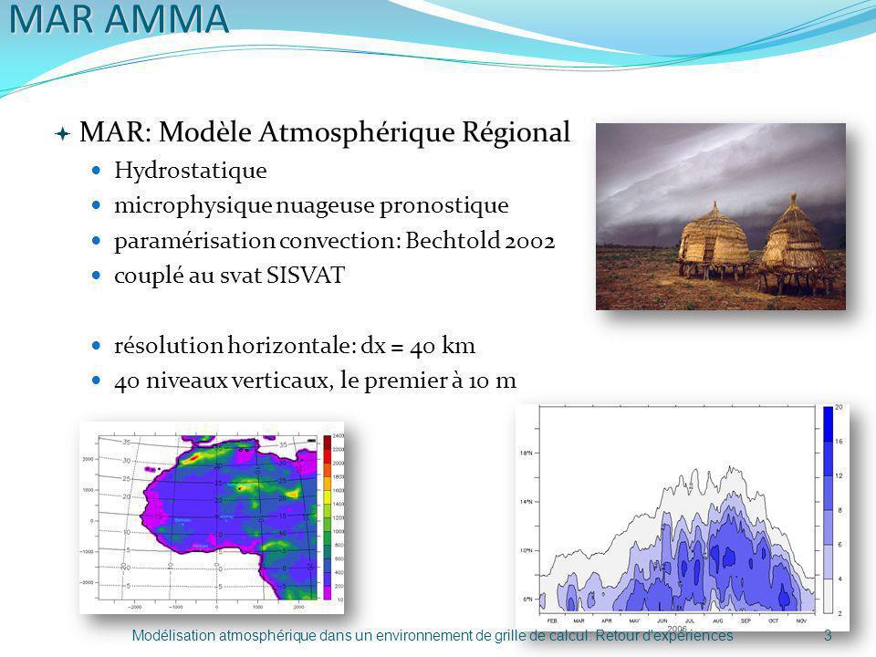 MAR: Modèle Atmosphérique Régional Hydrostatique microphysique nuageuse pronostique paramérisation convection: Bechtold 2002 couplé au svat SISVAT rés