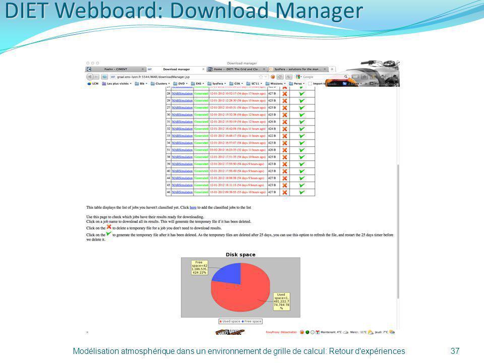 DIET Webboard: Download Manager Modélisation atmosphérique dans un environnement de grille de calcul: Retour d'expériences37
