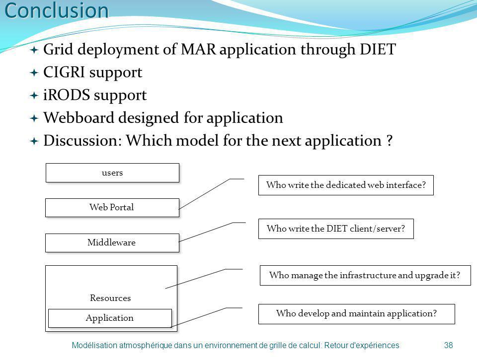 Conclusion Grid deployment of MAR application through DIET CIGRI support iRODS support Webboard designed for application Discussion: Which model for t