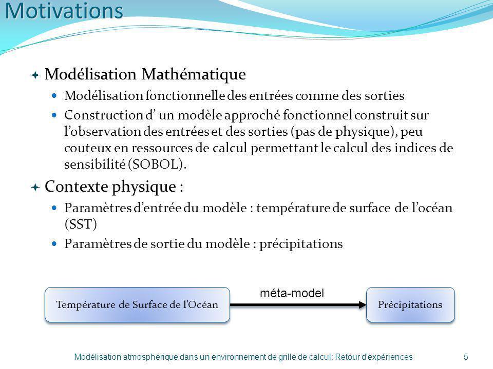 Motivations Modélisation Mathématique Modélisation fonctionnelle des entrées comme des sorties Construction d un modèle approché fonctionnel construit