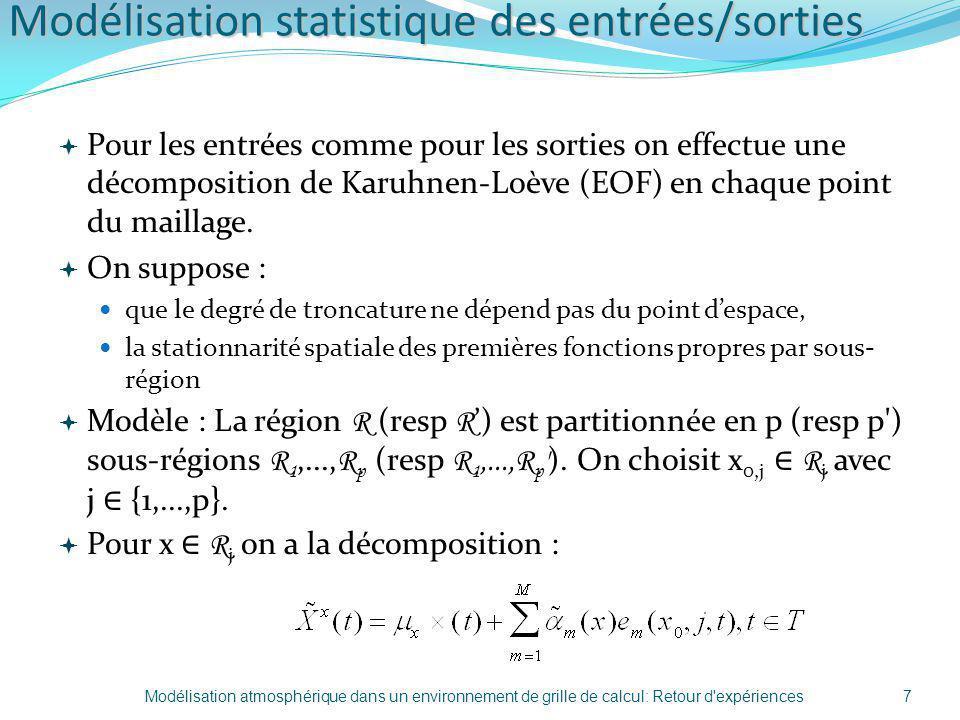 Modélisation statistique des entrées/sorties Pour les entrées comme pour les sorties on effectue une décomposition de Karuhnen-Loève (EOF) en chaque p