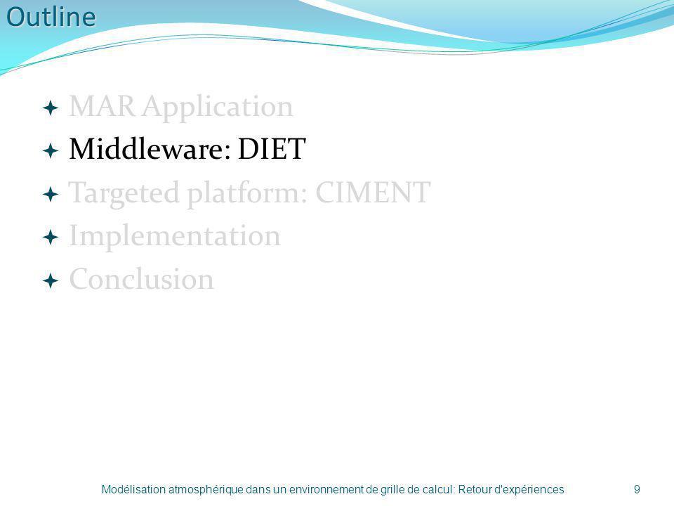 Outline MAR Application Middleware: DIET Targeted platform: CIMENT Implementation Conclusion 9Modélisation atmosphérique dans un environnement de gril