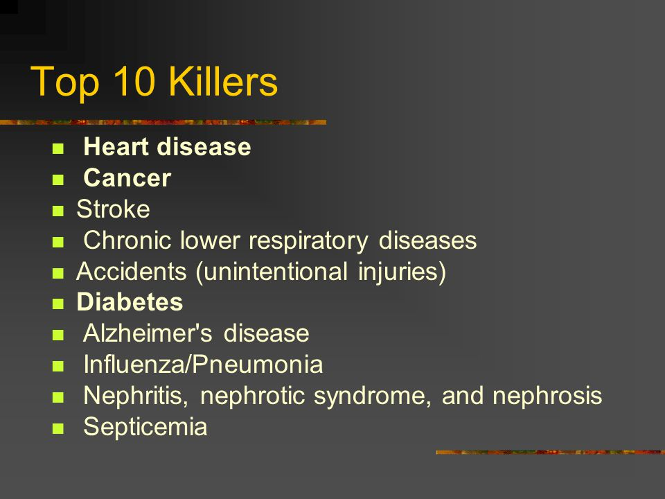 Top 10 Killers Heart disease Cancer Stroke Chronic lower respiratory diseases Accidents (unintentional injuries) Diabetes Alzheimer s disease Influenza/Pneumonia Nephritis, nephrotic syndrome, and nephrosis Septicemia