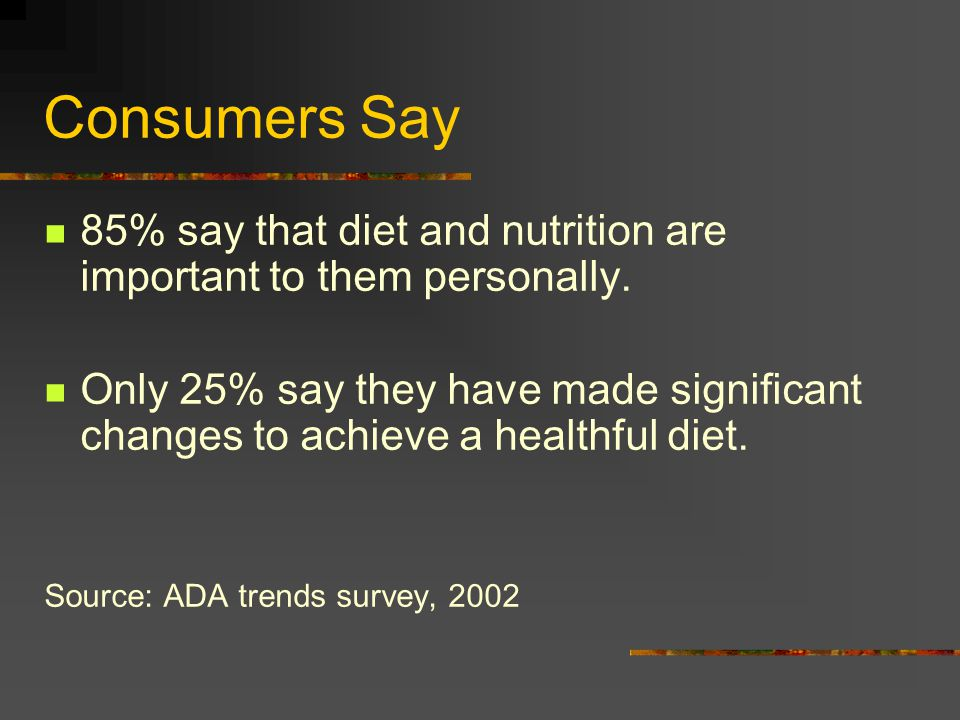 Consumers Say 85% say that diet and nutrition are important to them personally.