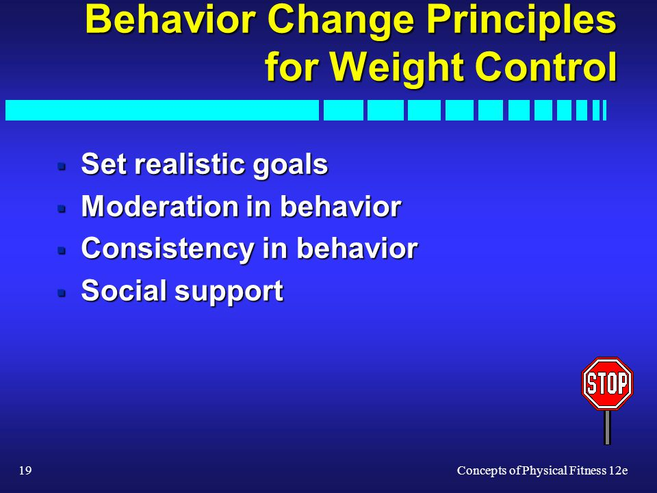 19Concepts of Physical Fitness 12e Behavior Change Principles for Weight Control Set realistic goals Set realistic goals Moderation in behavior Modera