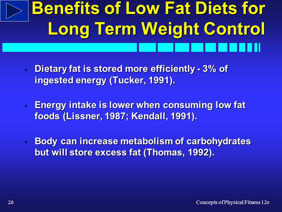 26Concepts of Physical Fitness 12e Benefits of Low Fat Diets for Long Term Weight Control Dietary fat is stored more efficiently - 3% of ingested ener