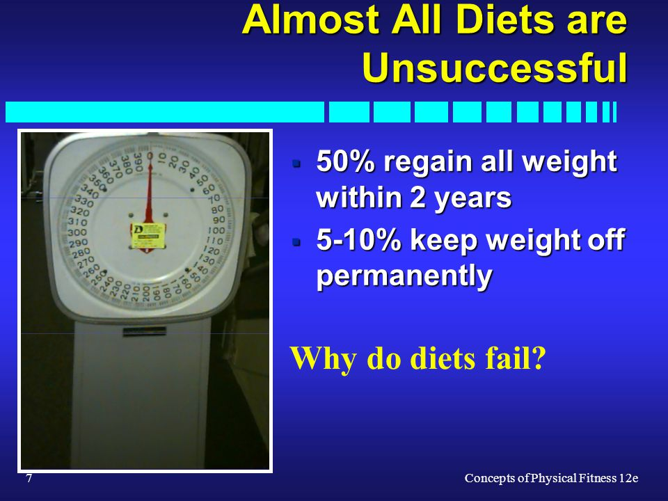 7Concepts of Physical Fitness 12e Almost All Diets are Unsuccessful 50% regain all weight within 2 years 50% regain all weight within 2 years 5-10% ke