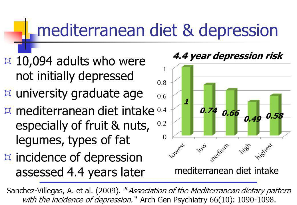 mediterranean diet & depression 10,094 adults who were not initially depressed university graduate age mediterranean diet intake especially of fruit & nuts, legumes, types of fat incidence of depression assessed 4.4 years later Sanchez-Villegas, A.