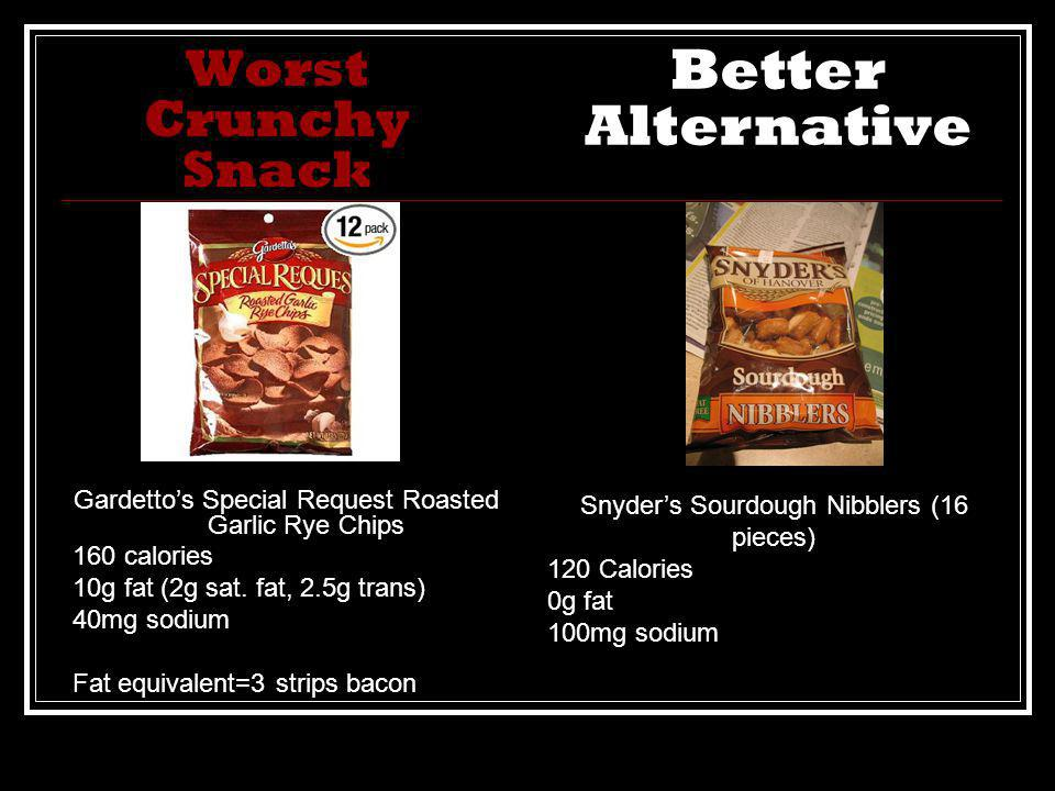 Worst Crunchy Snack Gardettos Special Request Roasted Garlic Rye Chips 160 calories 10g fat (2g sat. fat, 2.5g trans) 40mg sodium Fat equivalent=3 str