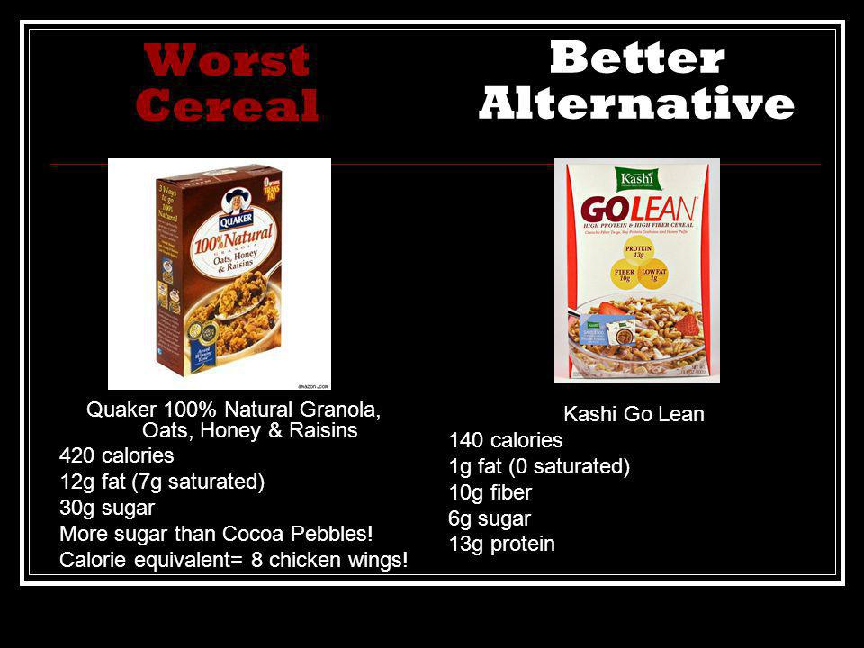 Worst Cereal Quaker 100% Natural Granola, Oats, Honey & Raisins 420 calories 12g fat (7g saturated) 30g sugar More sugar than Cocoa Pebbles.