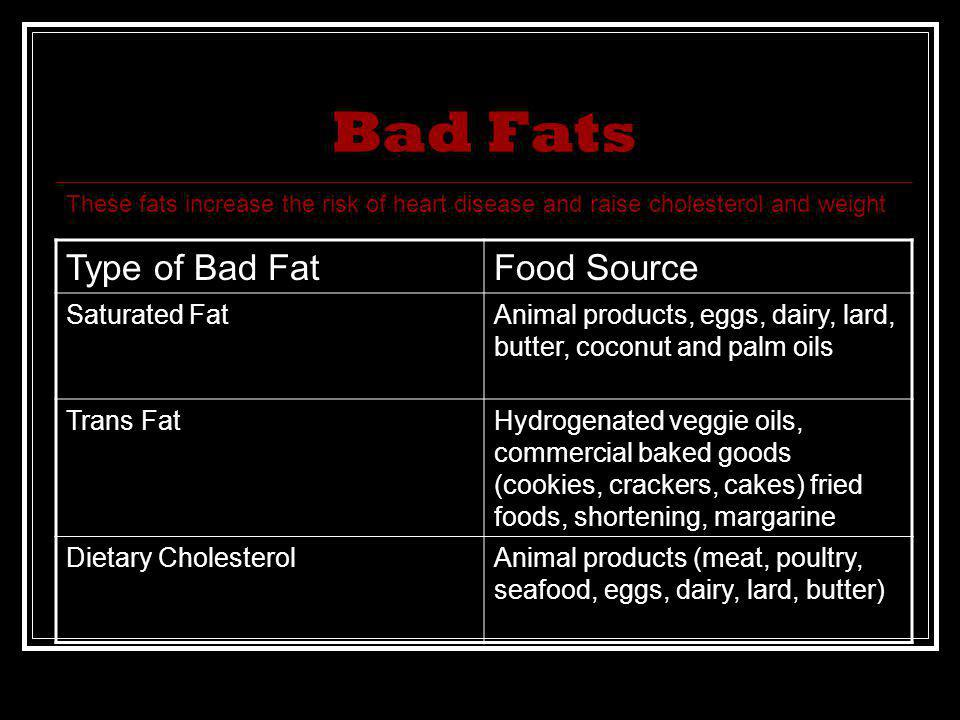 Bad Fats Type of Bad FatFood Source Saturated FatAnimal products, eggs, dairy, lard, butter, coconut and palm oils Trans FatHydrogenated veggie oils, commercial baked goods (cookies, crackers, cakes) fried foods, shortening, margarine Dietary CholesterolAnimal products (meat, poultry, seafood, eggs, dairy, lard, butter) These fats increase the risk of heart disease and raise cholesterol and weight