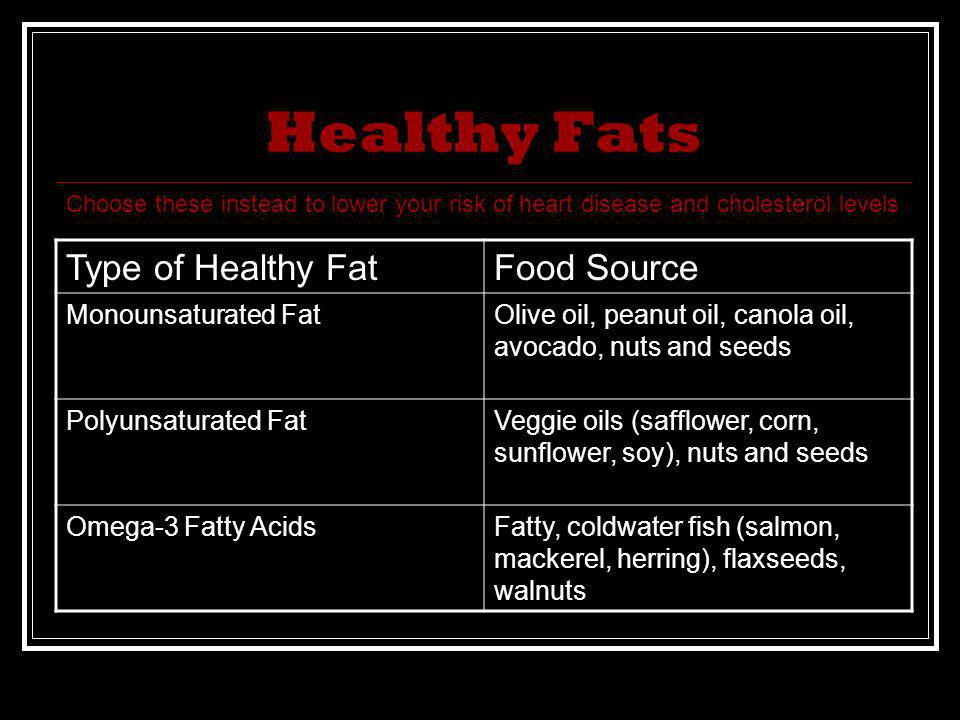 Healthy Fats Type of Healthy FatFood Source Monounsaturated FatOlive oil, peanut oil, canola oil, avocado, nuts and seeds Polyunsaturated FatVeggie oi